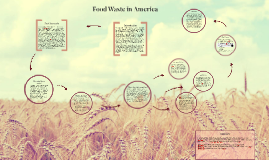 Reducing Food Waste in America