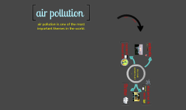 Copy of Air Pollution