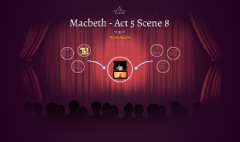 Macbeth - Act 5 Scene 8