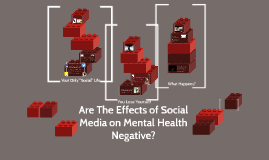 Are The Effects of Social Media on Mental Health Negative?
