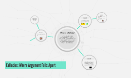 Copy of Fallacies: Where Argument Falls Apart