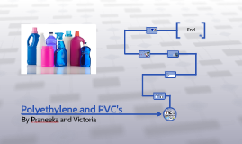Industrial Processes - Polyethylene and PVC's
