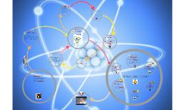 Teoria y estructura del atomo