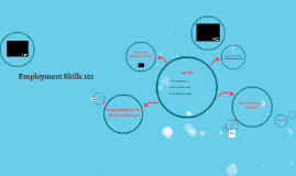 Employment Skills 101