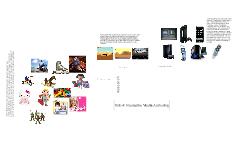 Unit 104: Interactive Media Authoring