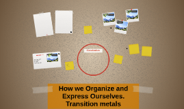 How we Organize and Express Ourselves.
