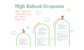 Copy of High School Dropouts