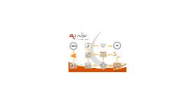 Presentación Corporativa B-Logic 06-2013
