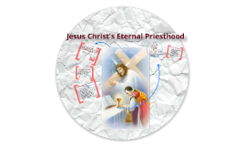 Christ's All-Sufficient Priesthood