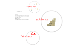 Copy of Do More With Prezi
