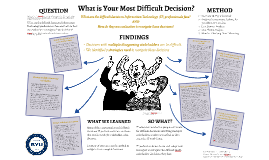 What's Your Most Difficult Decision?