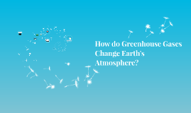 Copy of Unit 2, day 6 How do Greenhouse Gases Change Earth's Atmosphere?
