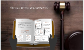 Copy of ŹRÓDŁA POZNANIA ORZECZENIA
