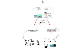 Copy of Copy of Elementos de Relación (Dirección Posición Espacio Gravedad)