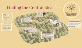 Finding the Central Idea
