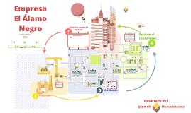 Plan Mercadotecnia