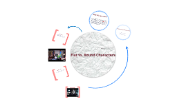 Copy of Flat vs. Round Characters