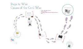 APUSH Causes of the Civil War