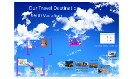 Real Game Travel Destinations