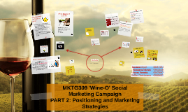 PART 2: Positioning and Marketing Strategies