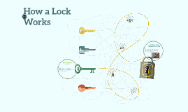 How Made the lock