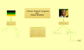 The African National Congress and Nelson Mandela