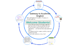 Gateway to Academic English (with Oxford EAP B2+ Workbook)