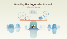 Handling the Aggressive Student