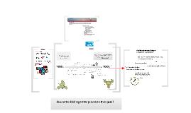 ontwikkelingen HNW provincie Overijssel