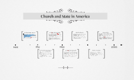 Copy of Church and State in America