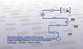 Sustainable Urban Housing
