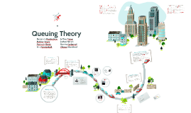 Copy of Queuing Theory