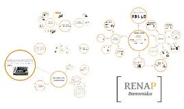 Copy of Presentación de la Institución -RENAP-