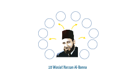 10 Wasiat Hassan Al-Banna