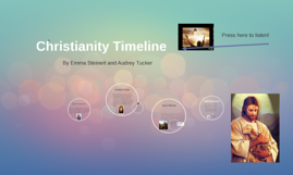 Christianity Timeline