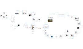 My Mind's Map of Creativity