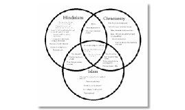 comparing hinduism and christianity essay