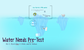 Water Needs Pre-Test