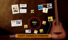 Copy of Kurt Cobain