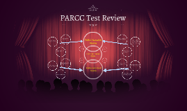 Copy of PARCC Test Review