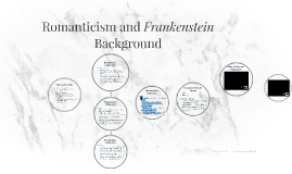 Romanticism and Frankenstein Background