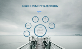 Copy of Stage 4 Industry vs. Inferiority