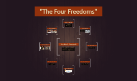 """The Four Freedoms"""