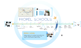 Propel Schools: Model and Timeline
