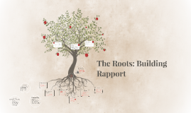 The Roots: Building Rapport