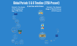 Global Periods 5/6 Timeline