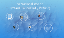 Copy of Neoracionalismo de Lyotard, Baudrillard y Vattimo
