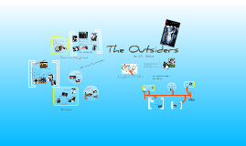 Copy of Copy of The Outsiders introduction