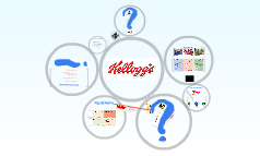 kellogg's backUP