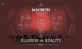 illusion versus reality in shakespeares macbeth Shakespeare's macbeth - appearance versus reality - quote analysis fair is foul, and foul is fair, a phrase that has become synonym with macbeth it is also.